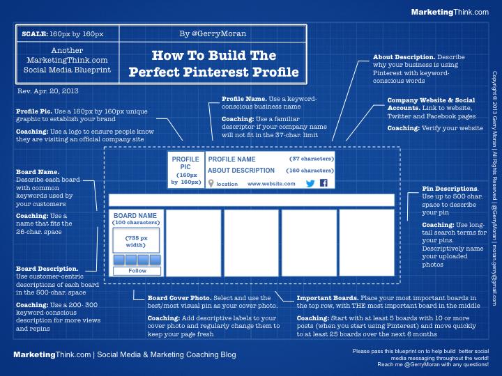 biznis profil kompanija