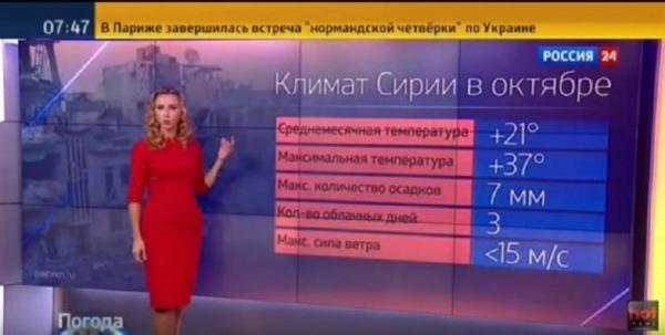 ruska-tv