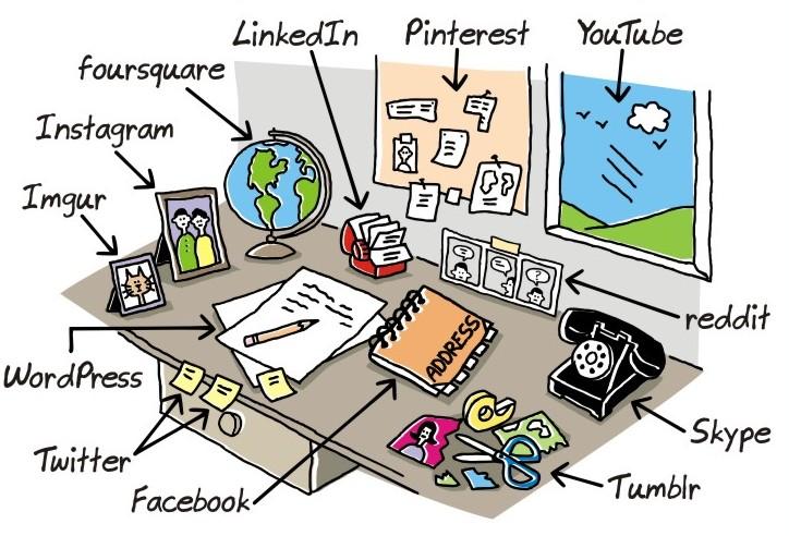 Prije interneta