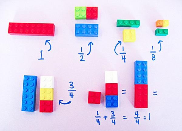 Razlomci Lego 2
