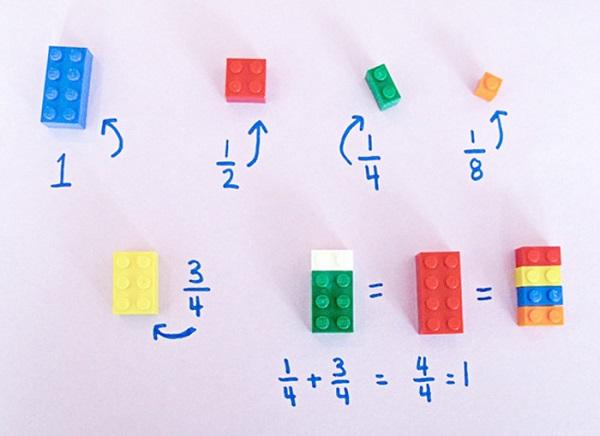 Razlomci Lego