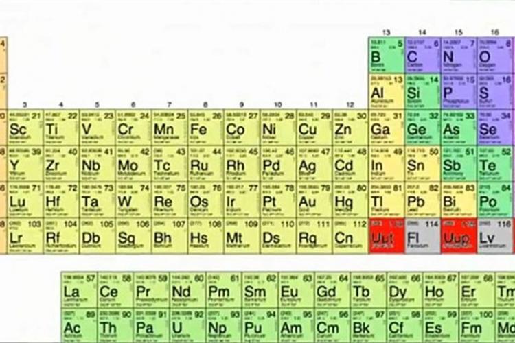 hemijski elementi