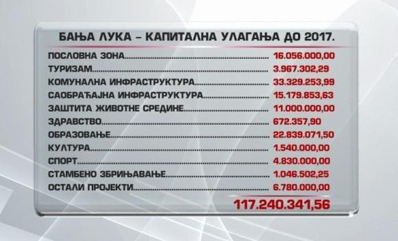 BL-investicije-ATV