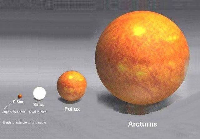 sun-relative