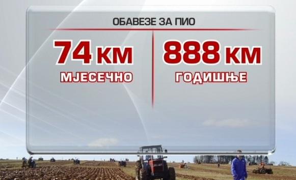 poljoprivrednici-pio-ATV